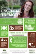 Awareness-Poster_LrgWeb